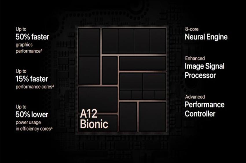 """เตรียมเฮ!! 30% สมาร์ทโฟนที่ผลิตในไตรมาส 4 จะถูกติดตั้งฮาร์ดแวร์เร่ง """"AI"""""""