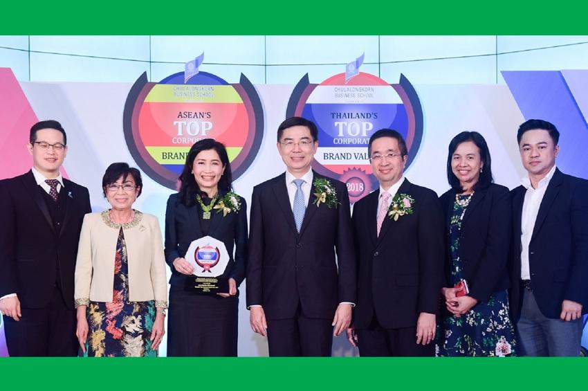 กสิกรไทยครองตำแหน่งมูลค่าแบรนด์องค์กรสูงสุดในกลุ่มธนาคาร 2 ปีซ้อน