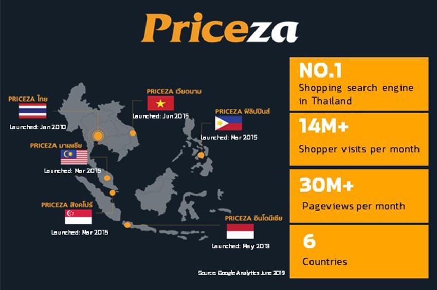 Priceza ชี้ทิศทางอีคอมเมิร์ซไทยครึ่งปีแรกจะโตถึง 33%
