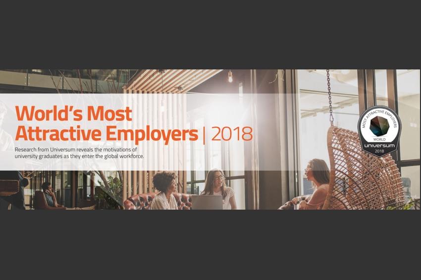 """""""ยูนิเวอร์ซัม"""" เผยรายชื่อบริษัทที่นักศึกษาอยากทำงานด้วยมากที่สุดประจำปี 2561"""